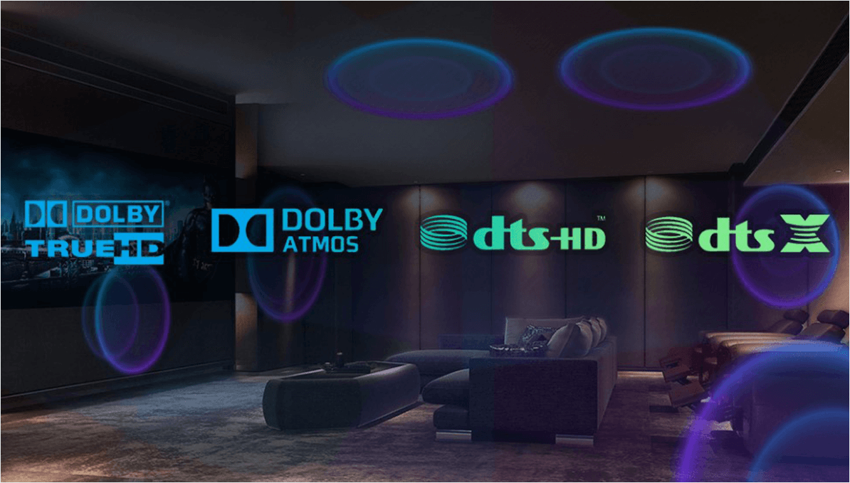 DVDFab 4K UHD Solution | World only and complete solution