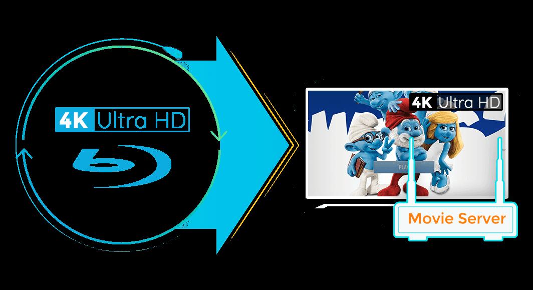 DVDFab Player 5   World's best 4K Ultra HD Blu-ray media